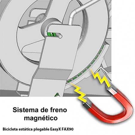 Sistema de freno magnético de la bicicleta estática plegable EasyX YFAX90 Tecnovita by BH